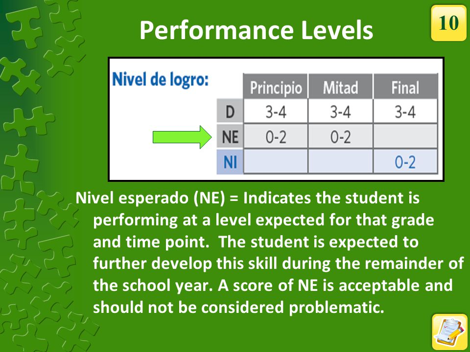 Performance Levels 10. Nivel Esperado (NE) indicates that the student is performing at an expected level for that grade and time point.