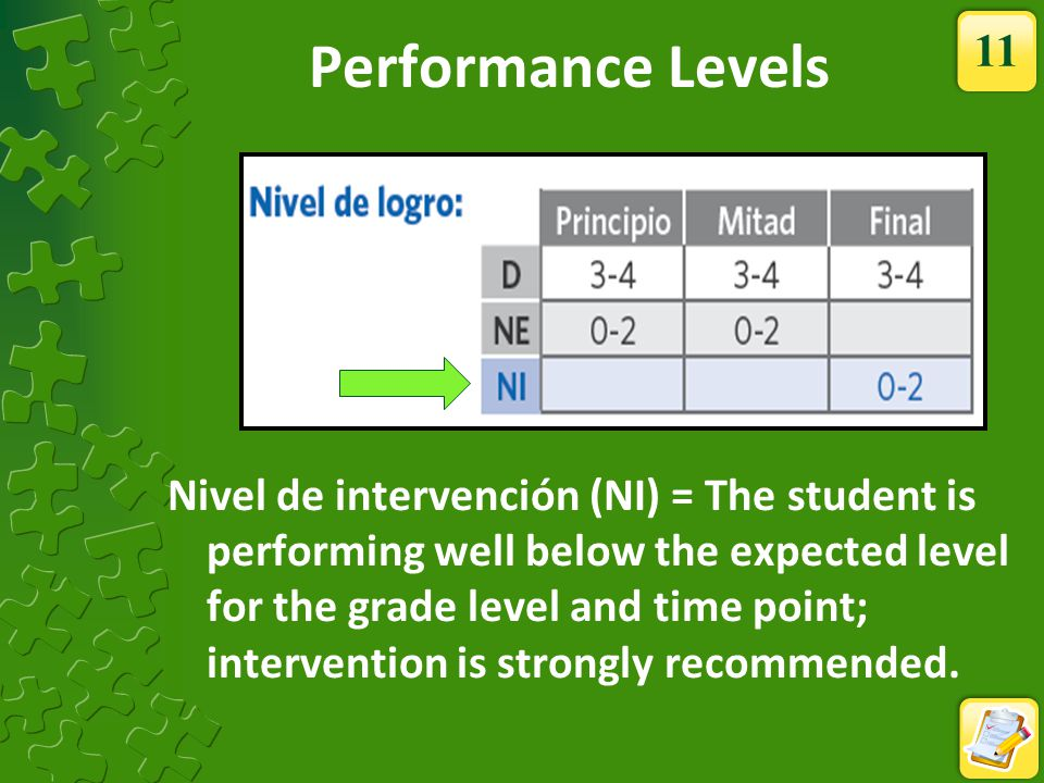 Performance Levels 11.