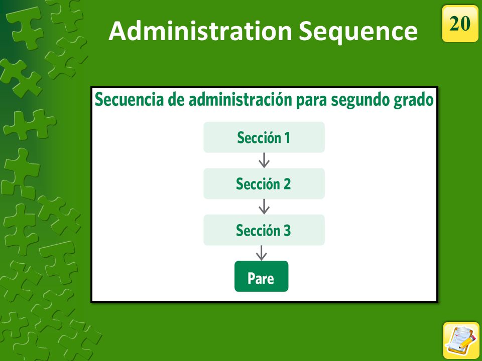 Administration Sequence