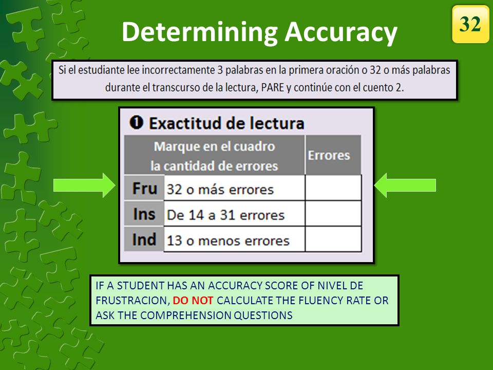 Determining Accuracy 32. There are three accuracy levels in the Tejas LEE: Nivel independiente. Nivel de instruccion.
