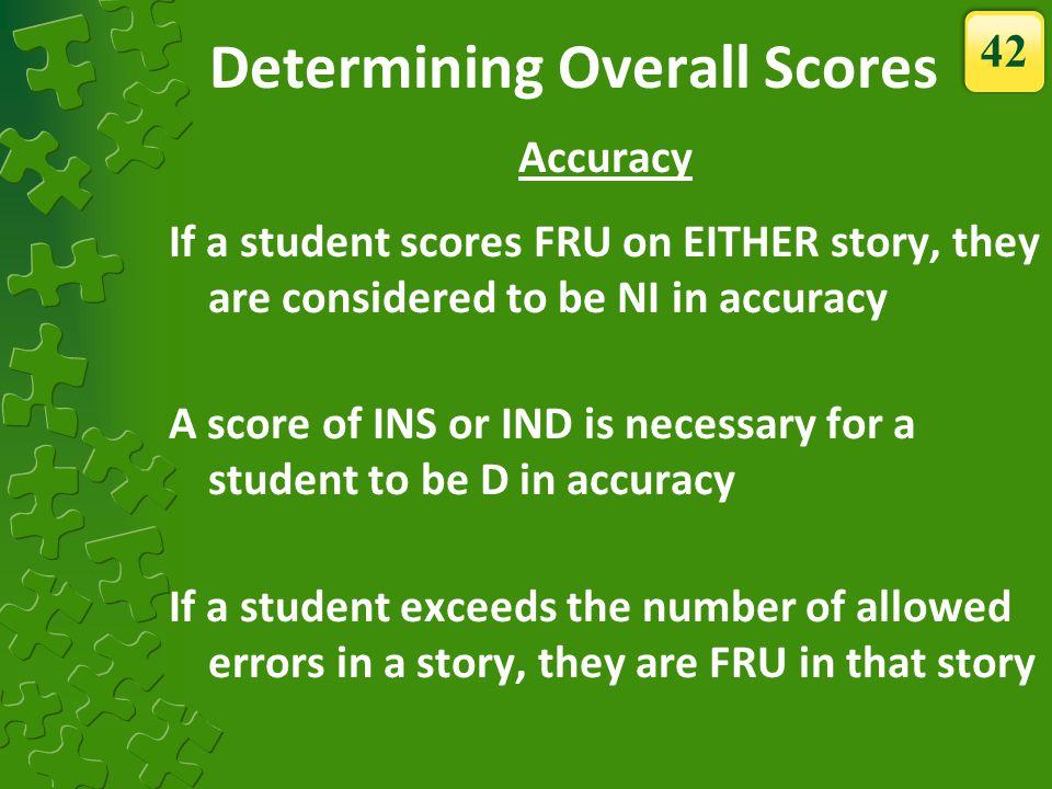 Determining Overall Scores