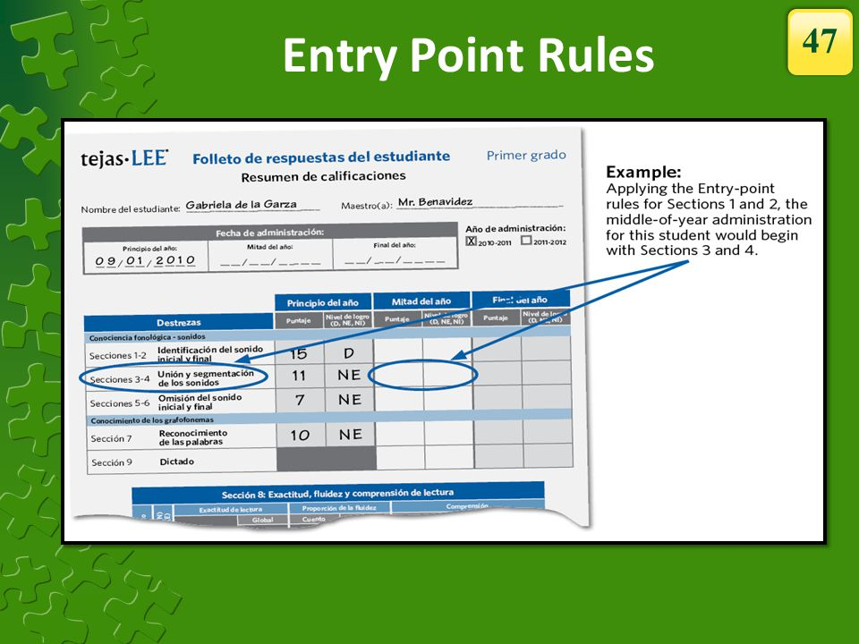 Entry Point Rules 47. In general, students do not have to re-take any section in which they have scored a D previously.