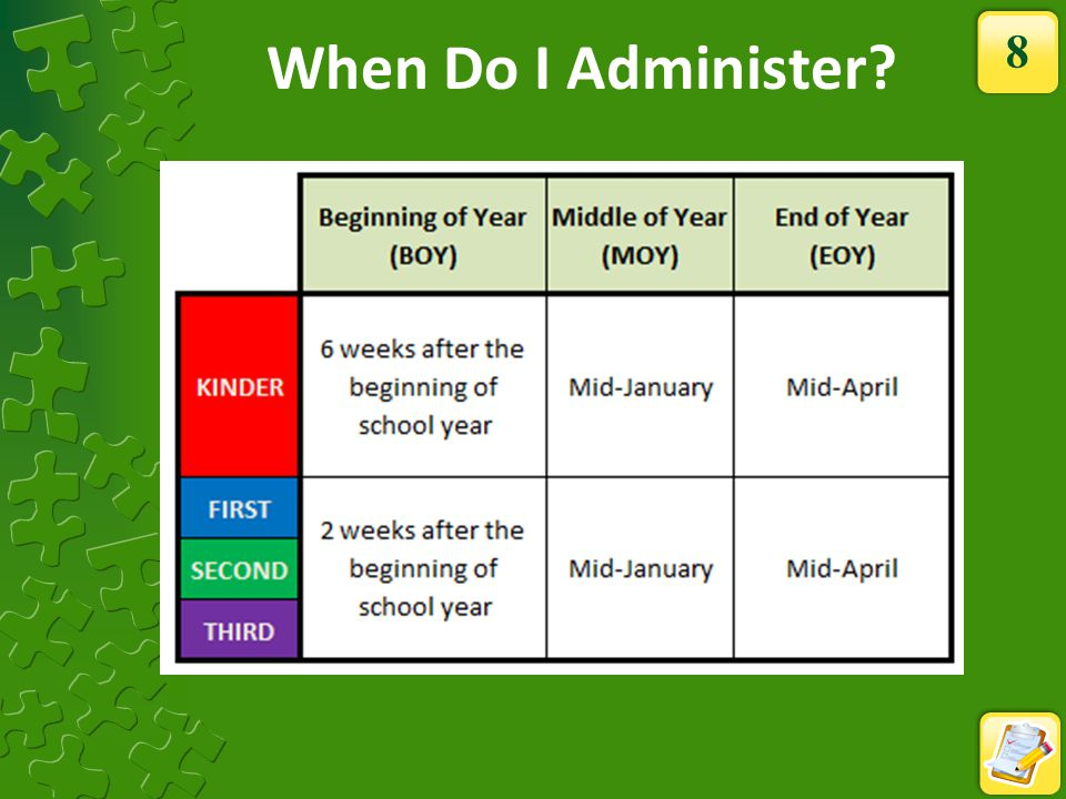 When Do I Administer 8. The Tejas LEE BOY assessment should be given 2 weeks after the beginning of school in G1-G3.