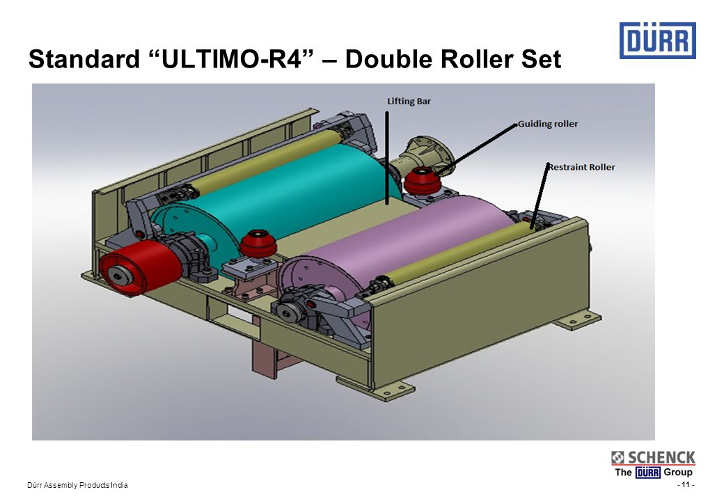 Standard ULTIMO-R4 – Double Roller Set