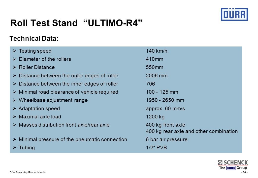 Roll Test Stand ULTIMO-R4
