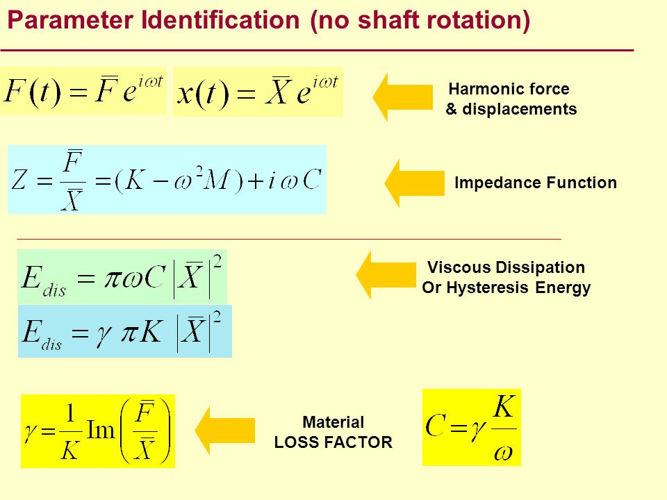 Parameter Identification (no shaft rotation)