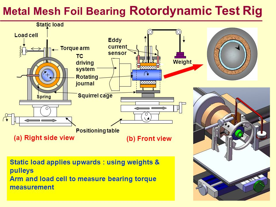 Metal Mesh Foil Bearing Rotordynamic Test Rig