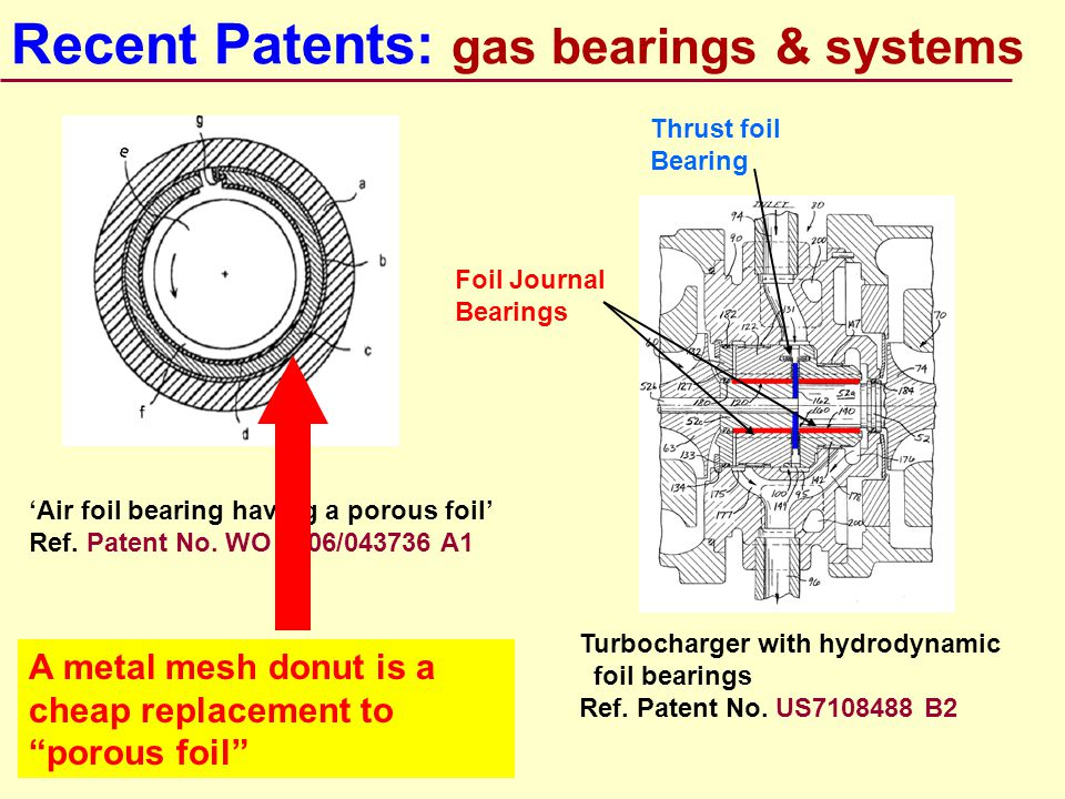 Recent Patents: gas bearings & systems