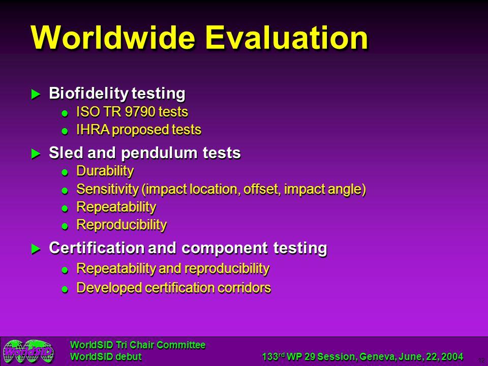 Worldwide Evaluation Biofidelity testing Sled and pendulum tests
