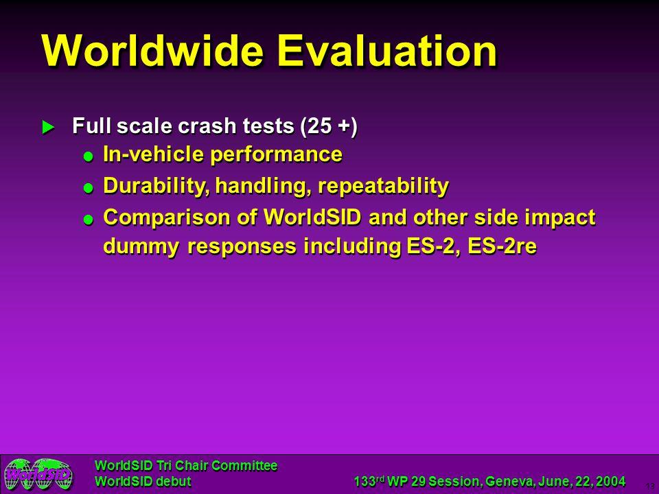 Worldwide Evaluation Full scale crash tests (25 +)