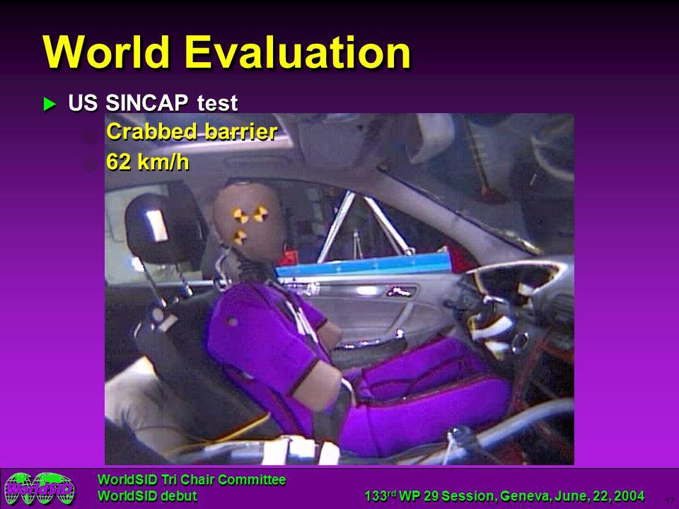 World Evaluation US SINCAP test Crabbed barrier 62 km/h