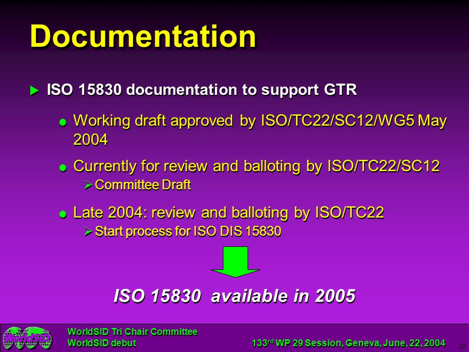 Documentation ISO 15830 available in 2005