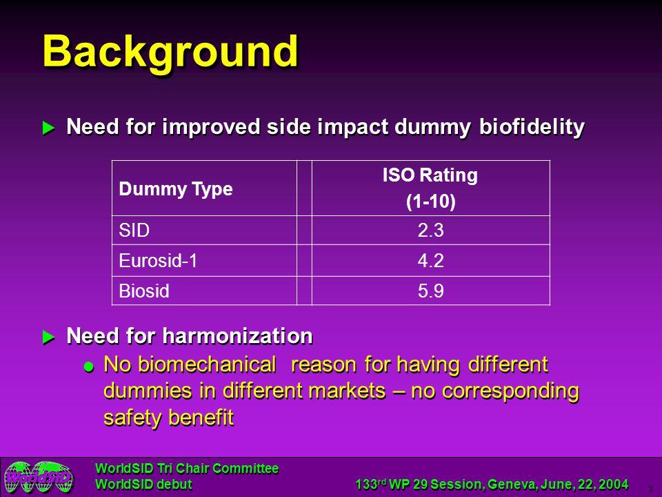 Background Need for improved side impact dummy biofidelity