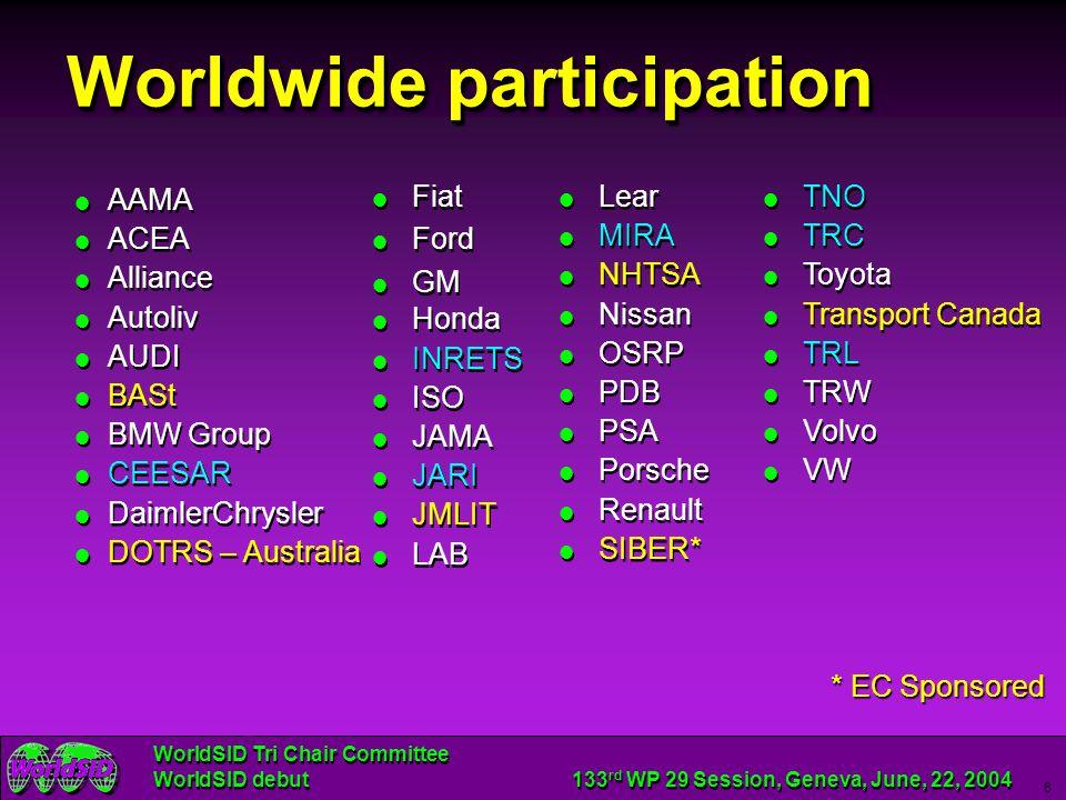 Worldwide participation
