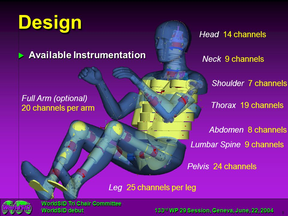 Design Available Instrumentation Head 14 channels Neck 9 channels