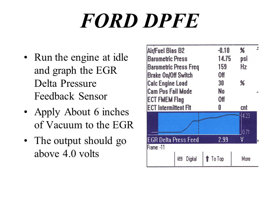 FORD DPFE Run the engine at idle and graph the EGR Delta Pressure Feedback Sensor. Apply About 6 inches of Vacuum to the EGR.