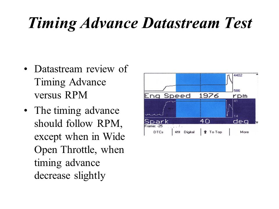 Timing Advance Datastream Test