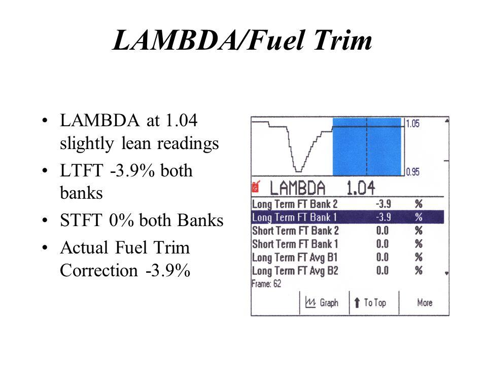 LAMBDA/Fuel Trim LAMBDA at 1.04 slightly lean readings