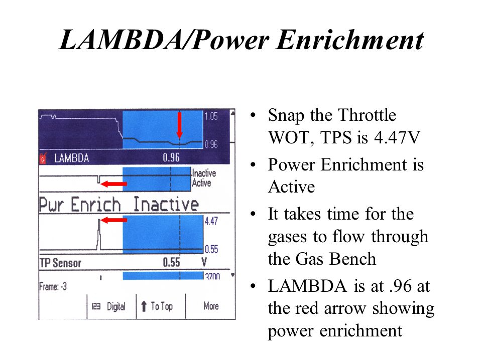 LAMBDA/Power Enrichment