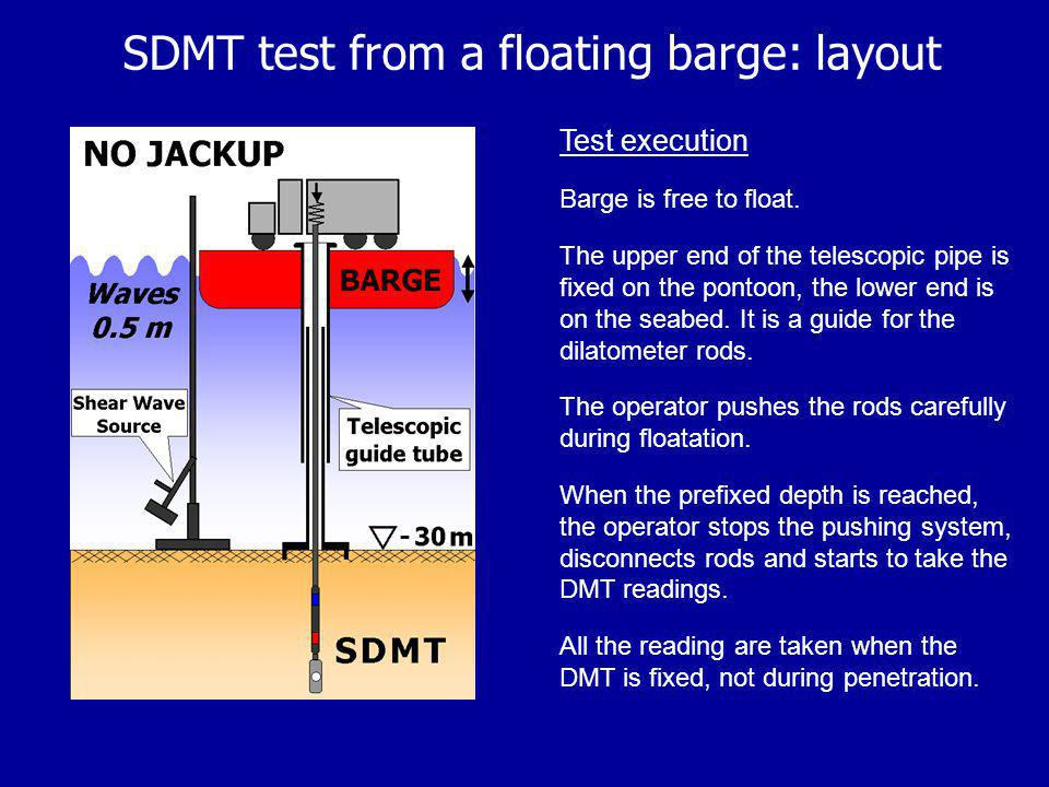 SDMT test from a floating barge: layout