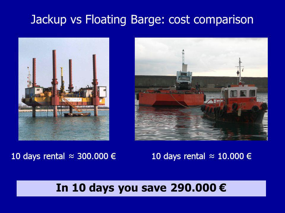 Jackup vs Floating Barge: cost comparison