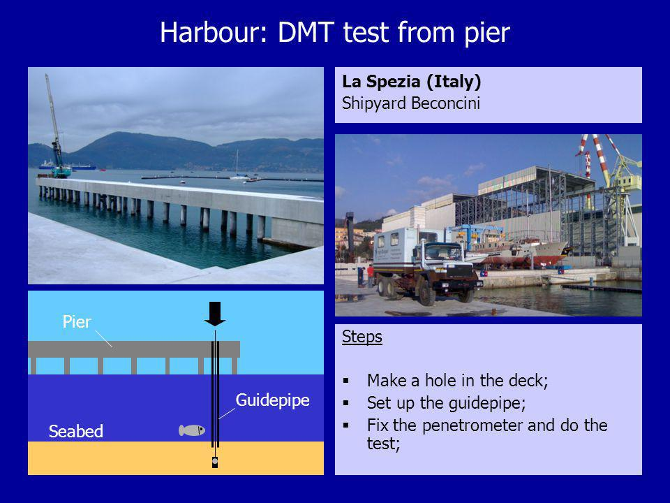 Harbour: DMT test from pier