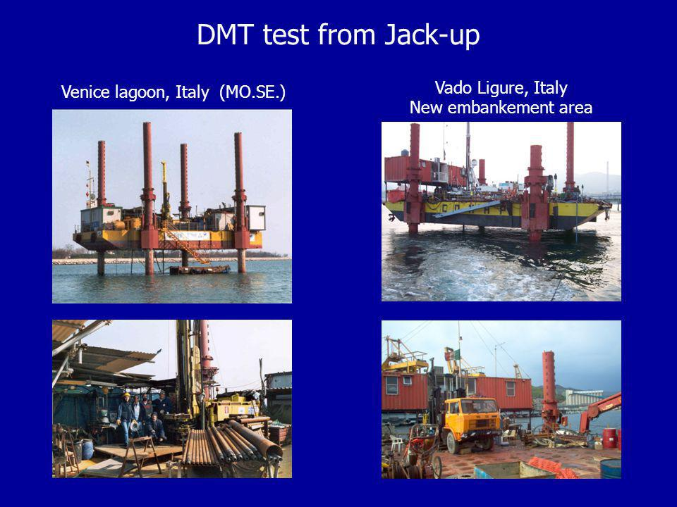 DMT test from Jack-up Vado Ligure, Italy New embankement area
