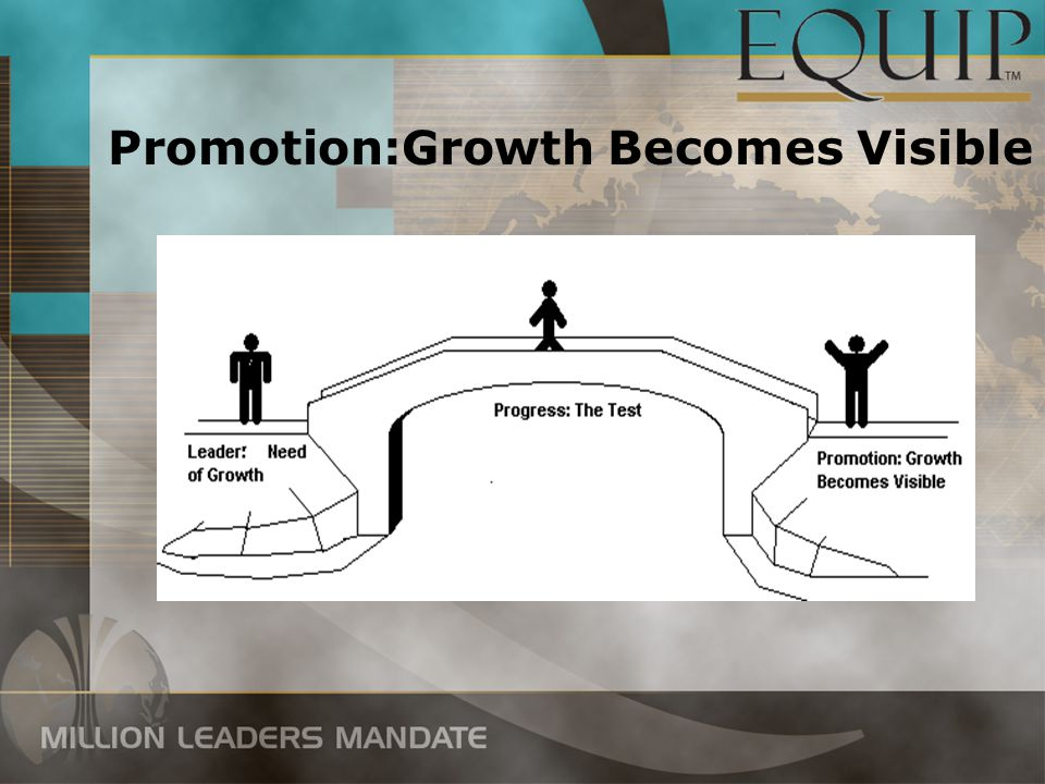 Promotion:Growth Becomes Visible