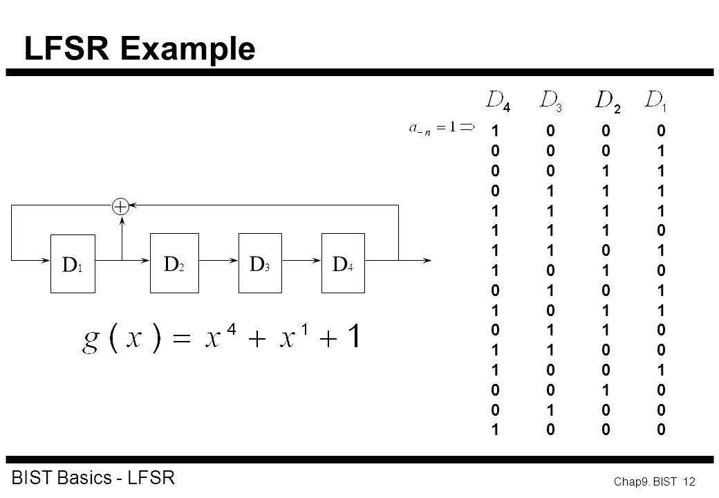 LFSR Example + D1 D2 D3 D4 BIST Basics - LFSR 1 0 0 0 0 0 0 1 0 0 1 1