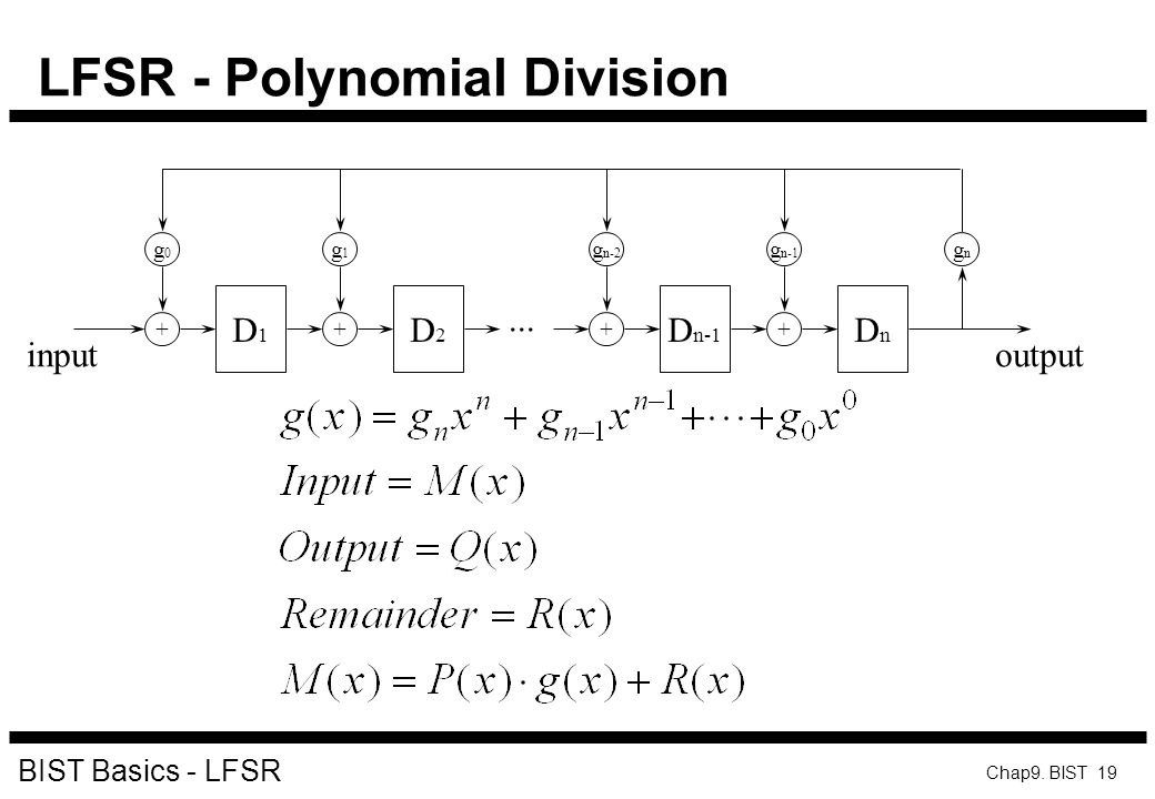 LFSR - Polynomial Division