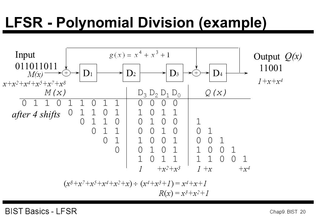 LFSR - Polynomial Division (example)