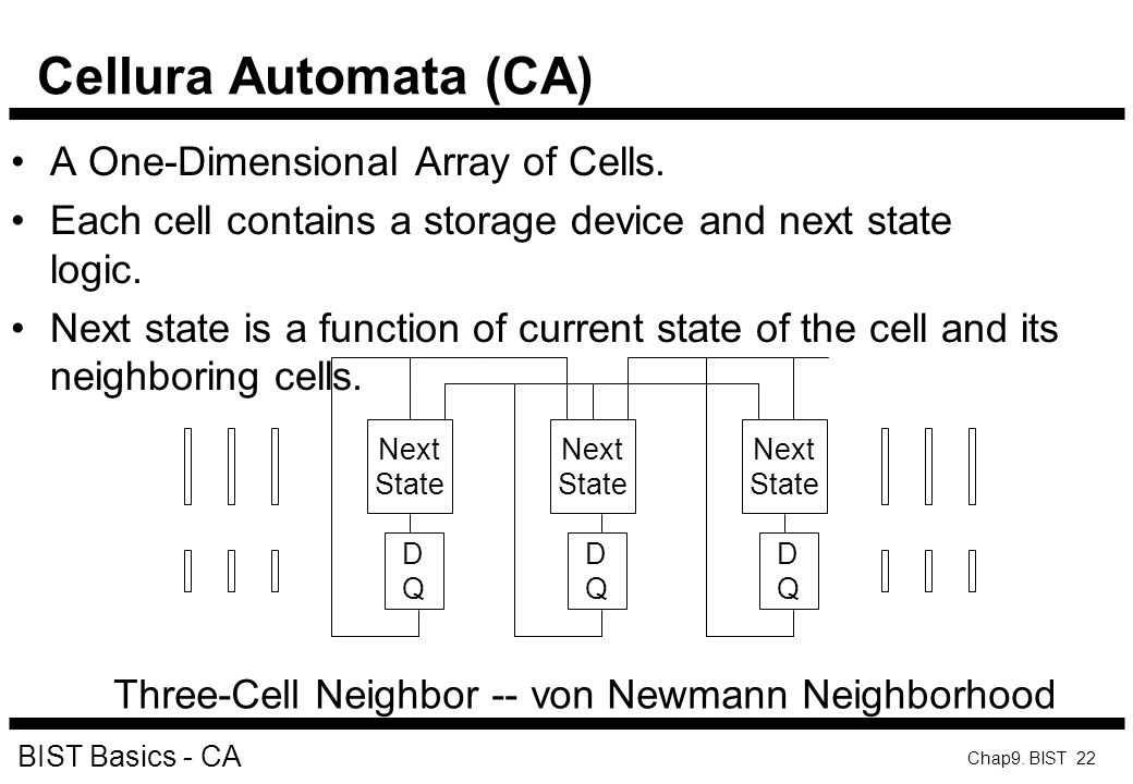 Cellura Automata (CA) A One-Dimensional Array of Cells.