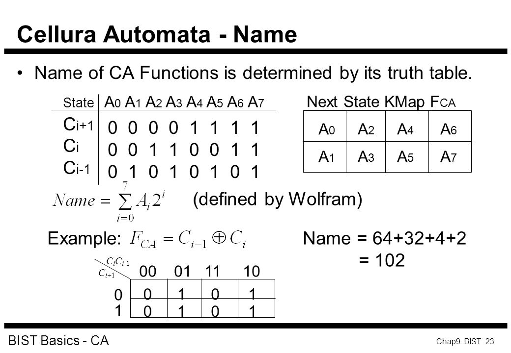 Cellura Automata - Name