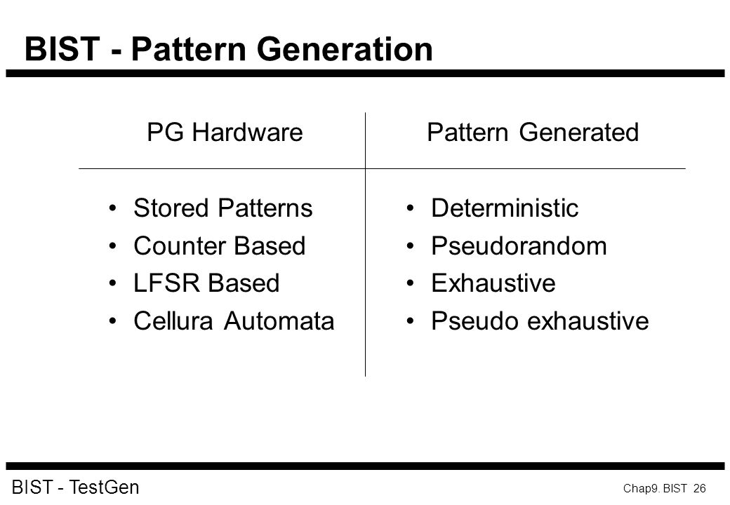 BIST - Pattern Generation