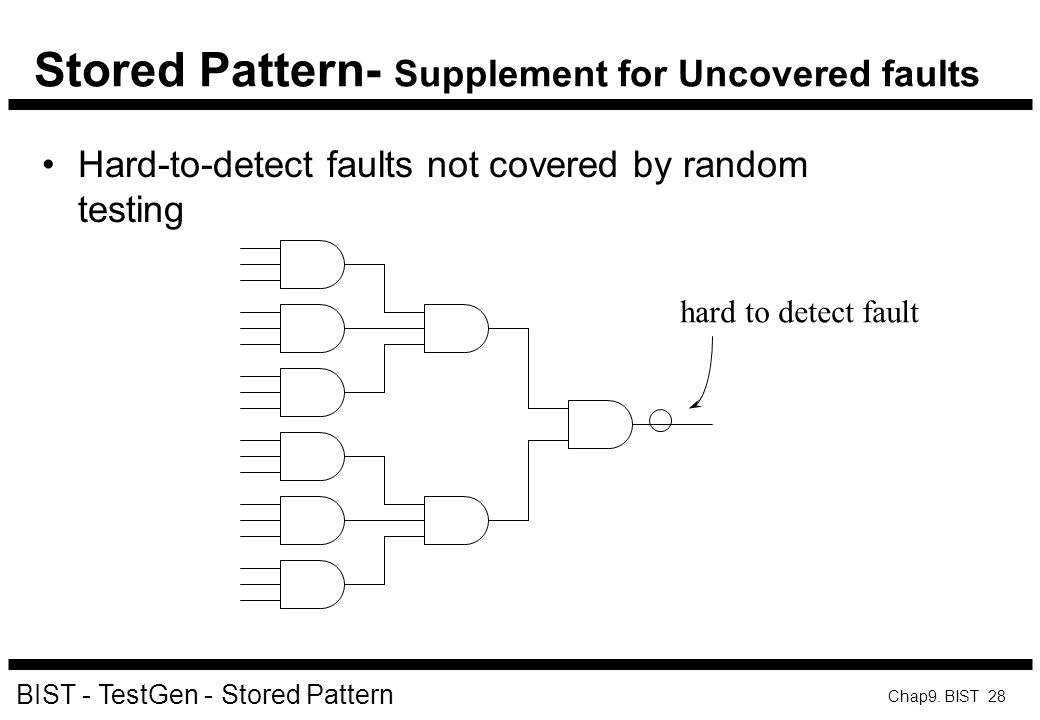 Stored Pattern- Supplement for Uncovered faults