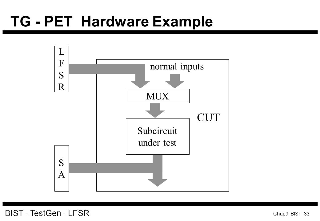 TG - PET Hardware Example