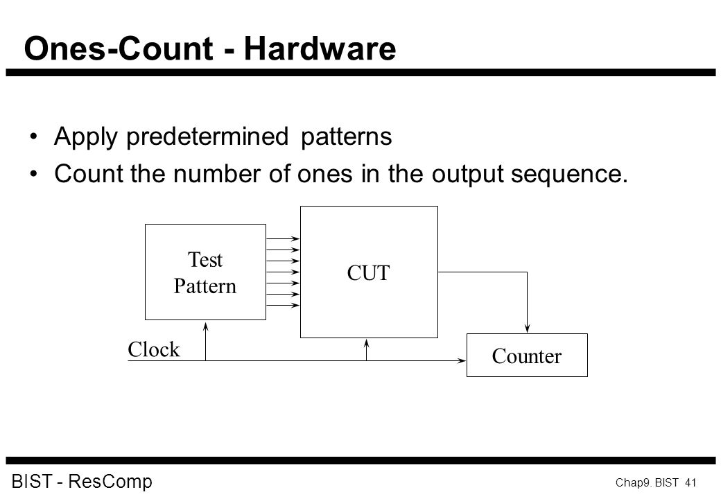 Ones-Count - Hardware Apply predetermined patterns