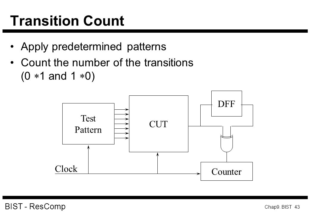 Transition Count Apply predetermined patterns