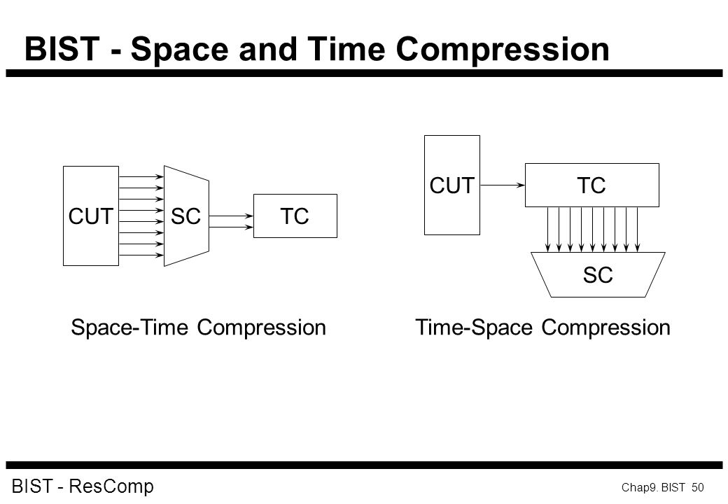 BIST - Space and Time Compression
