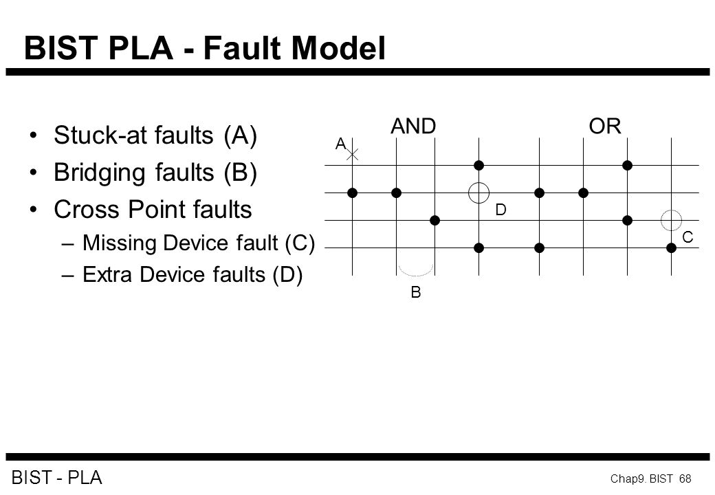 BIST PLA - Fault Model Stuck-at faults (A) Bridging faults (B)