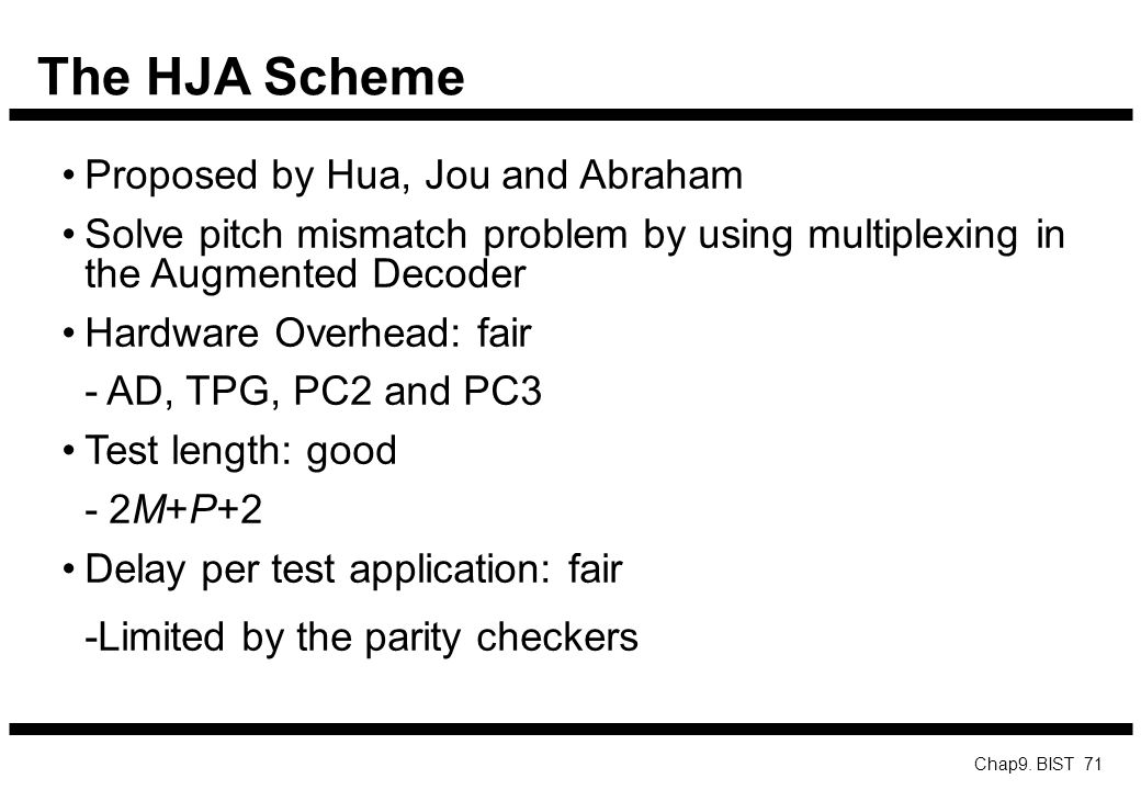The HJA Scheme Proposed by Hua, Jou and Abraham