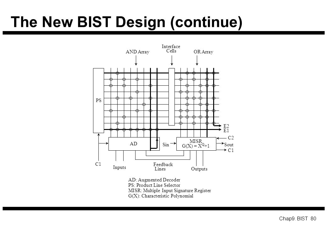 The New BIST Design (continue)