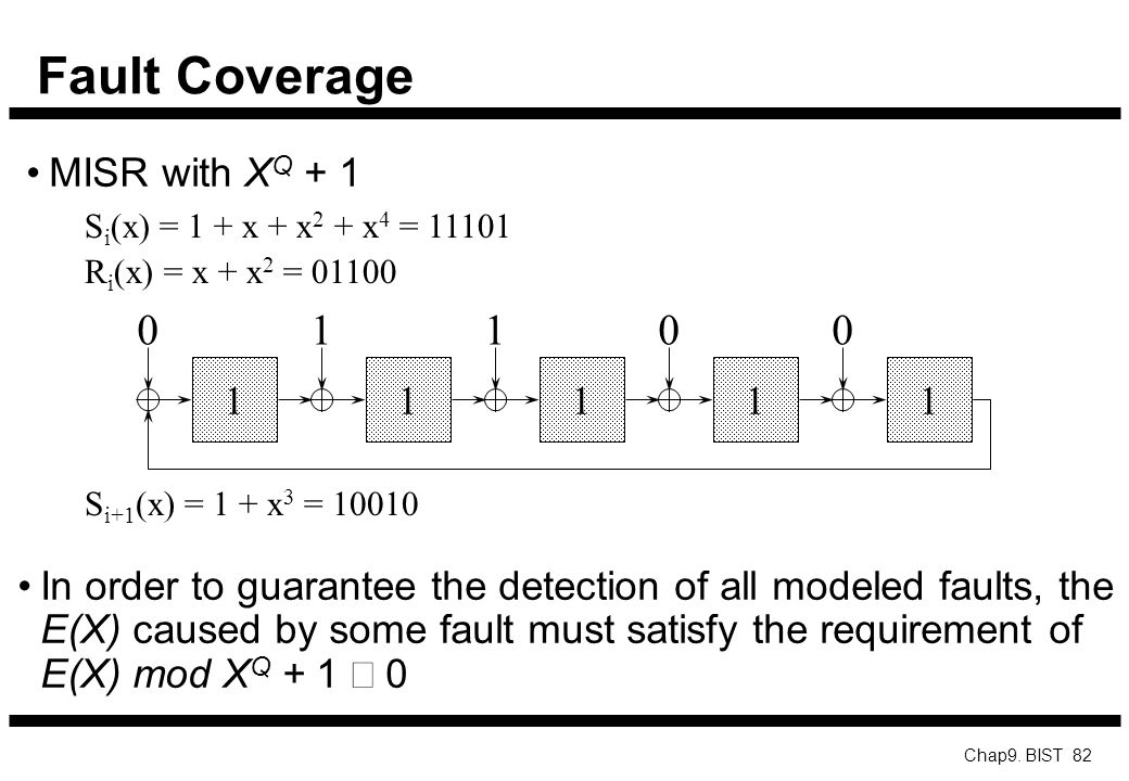 Fault Coverage 1 1 MISR with XQ + 1 1 1 1 1 1