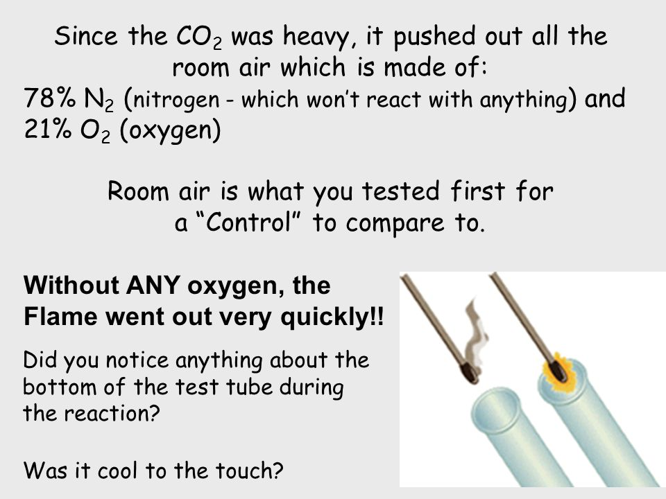 Room air is what you tested first for a Control to compare to.