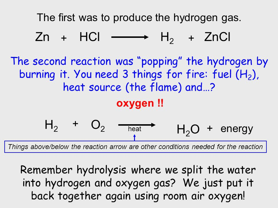 The first was to produce the hydrogen gas.