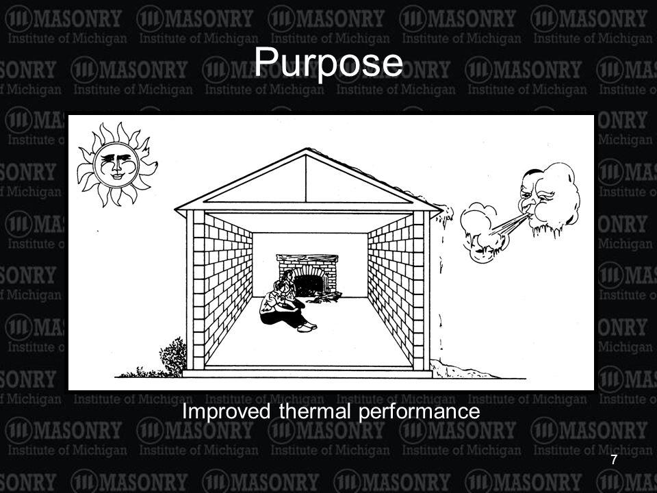 Improved thermal performance