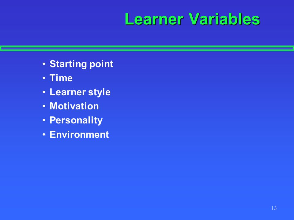 Learner Variables Starting point Time Learner style Motivation