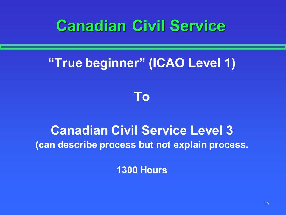 Canadian Civil Service