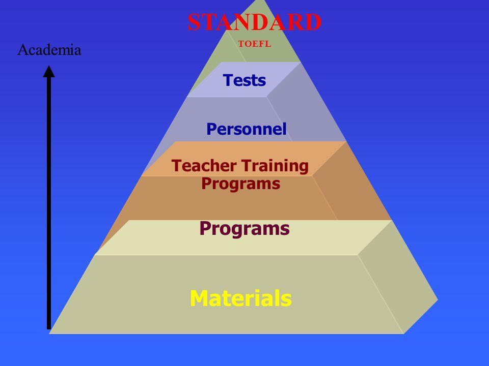 Teacher Training Programs