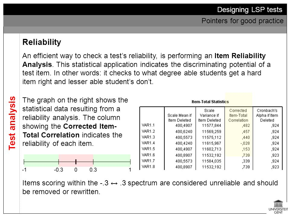 Test analysis Reliability Designing LSP tests
